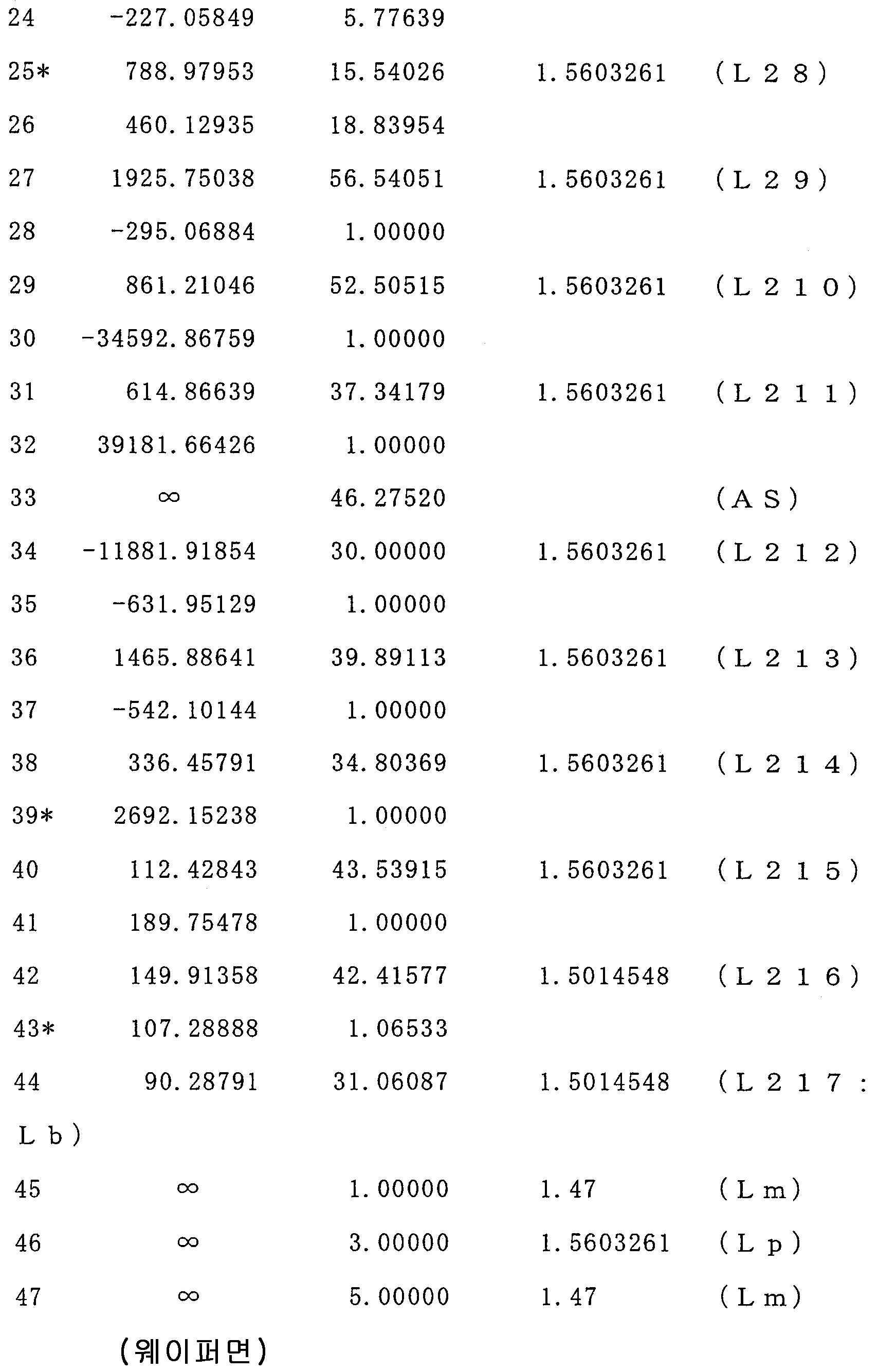 Figure 112015022032357-pat00008