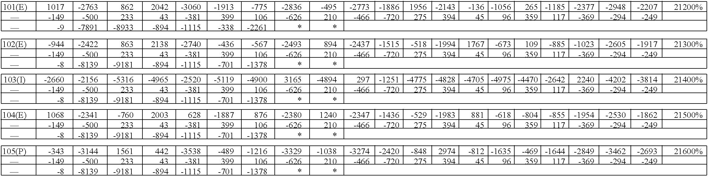 Figure US08945899-20150203-C00018