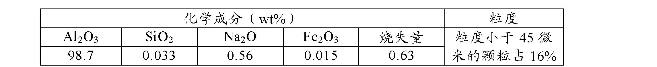 Figure CN102225778AD00101