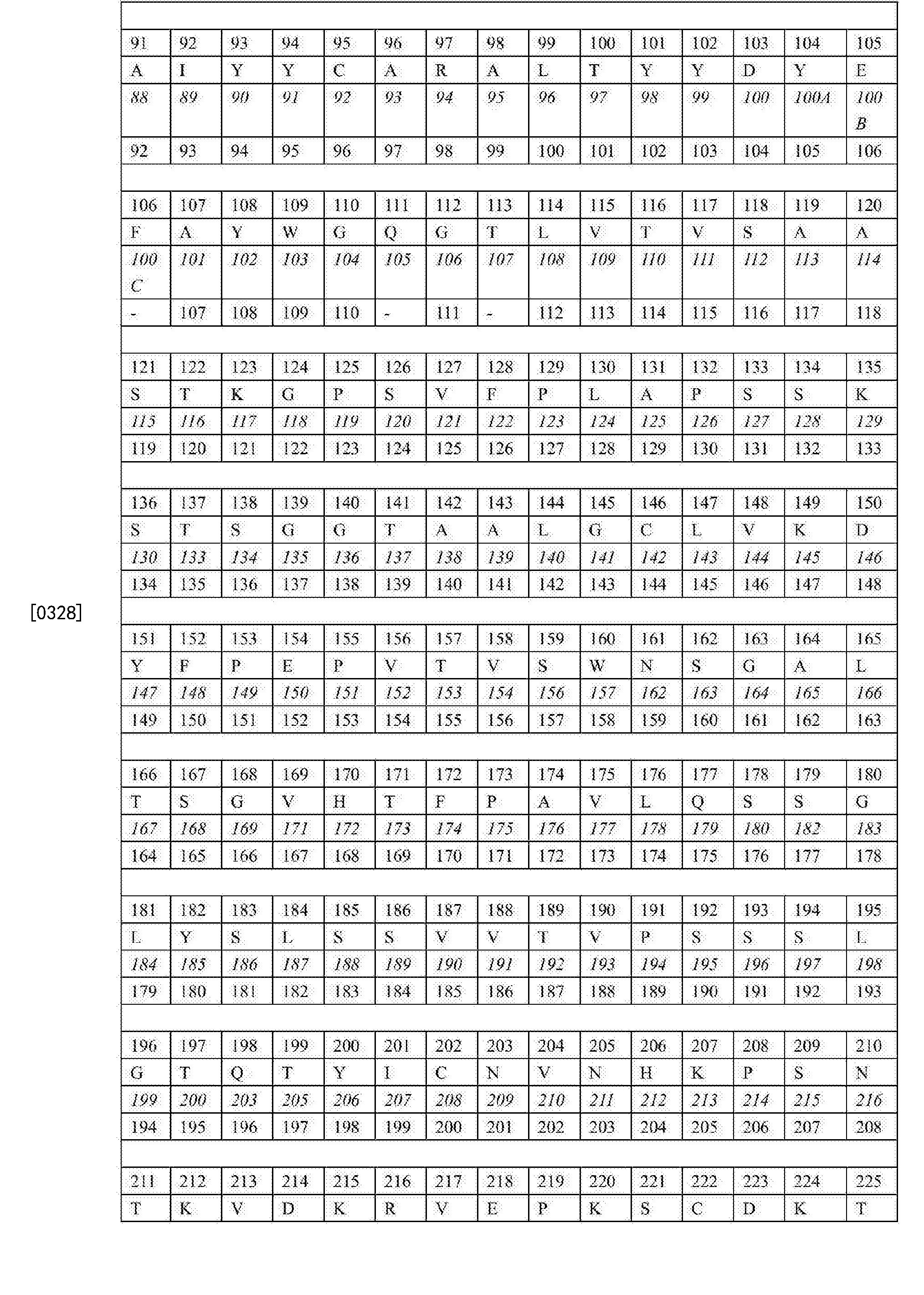 Figure CN104379602BD00481