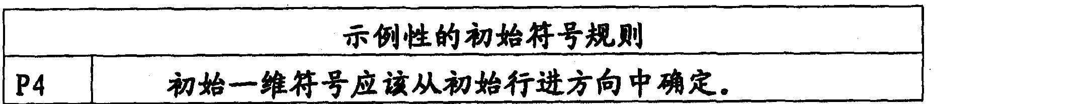 Figure CN101390034BD00161