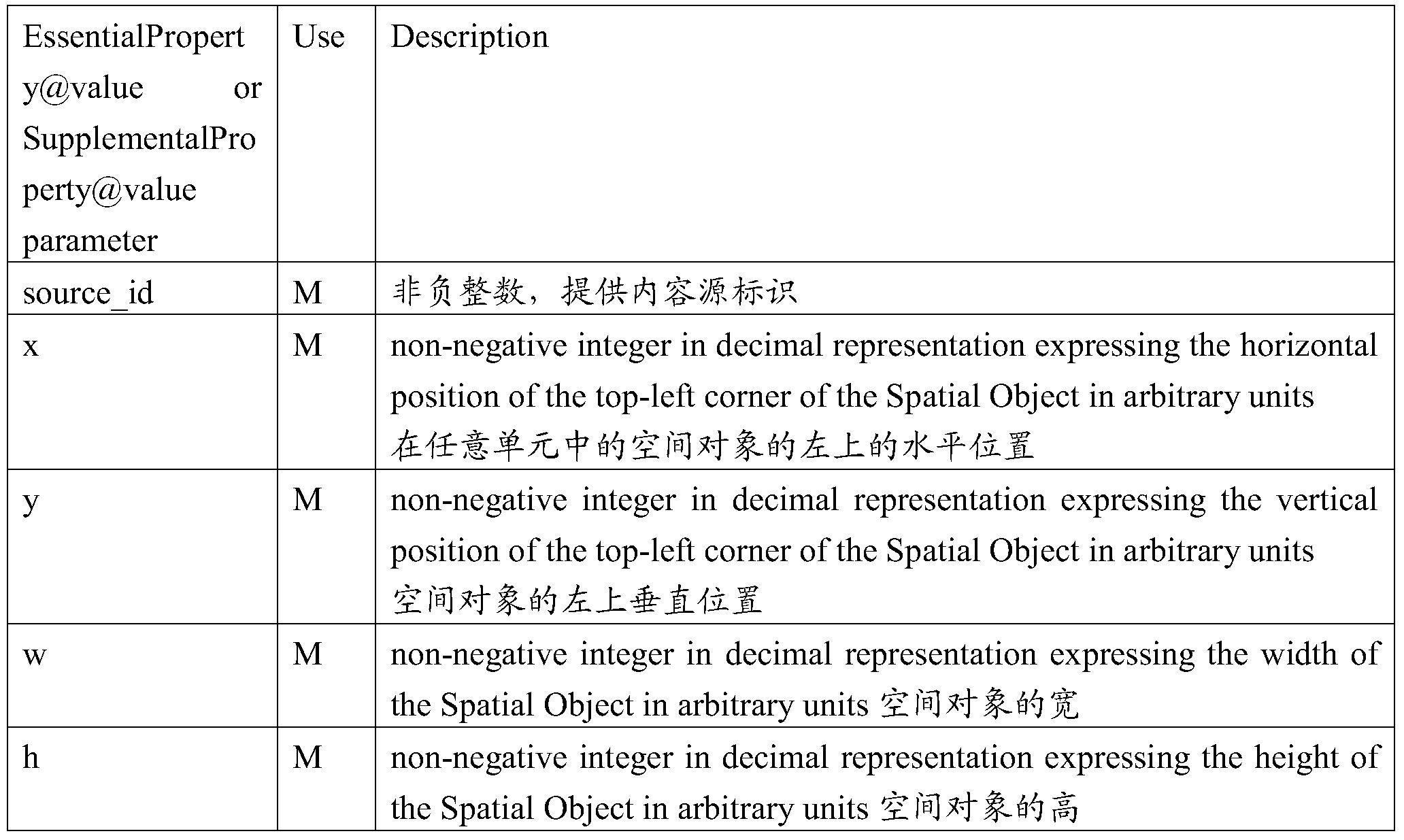 Figure PCTCN2017086548-appb-000001