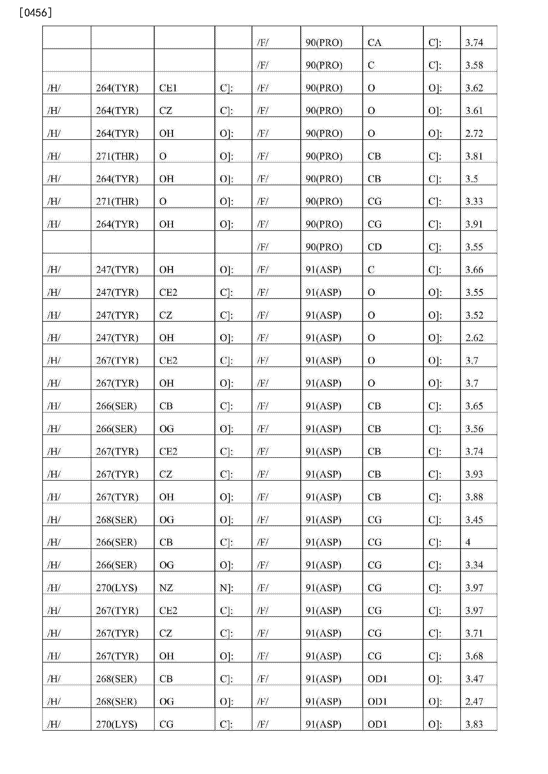 Figure CN105744954AD00831