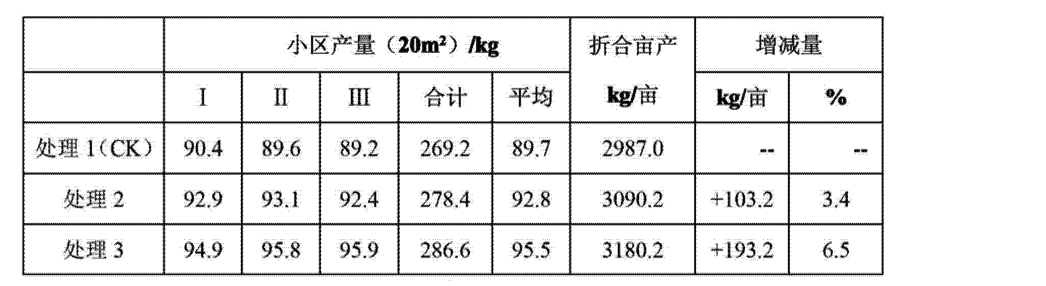 Figure CN103265368AD00062