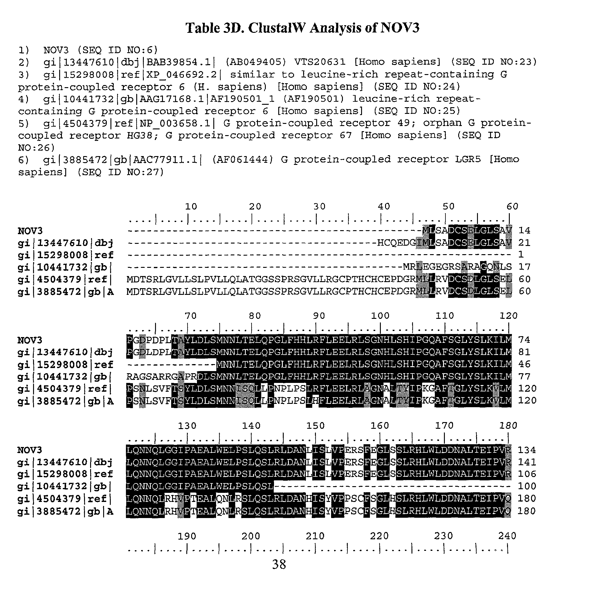 Figure US20030204052A1-20031030-P00015