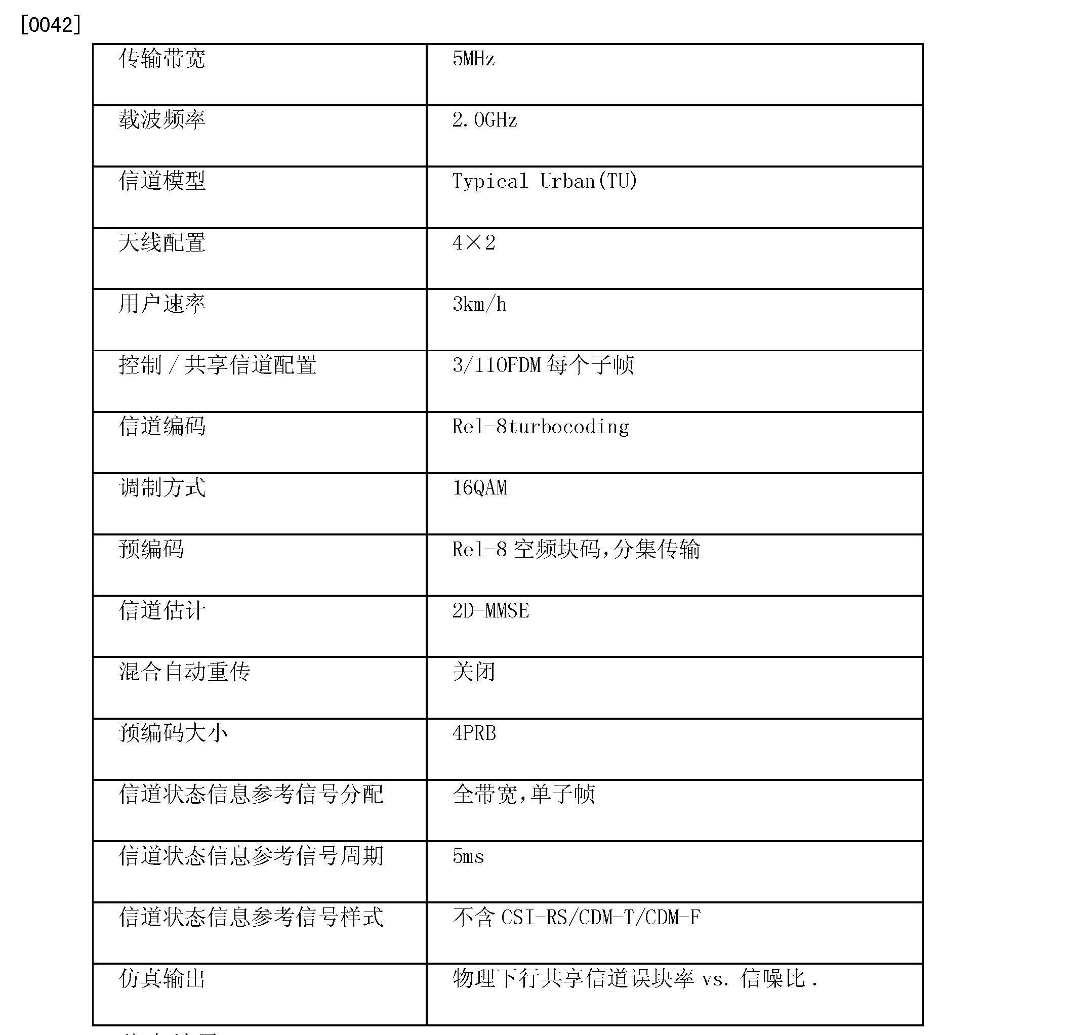 Figure CN101924610BD00081