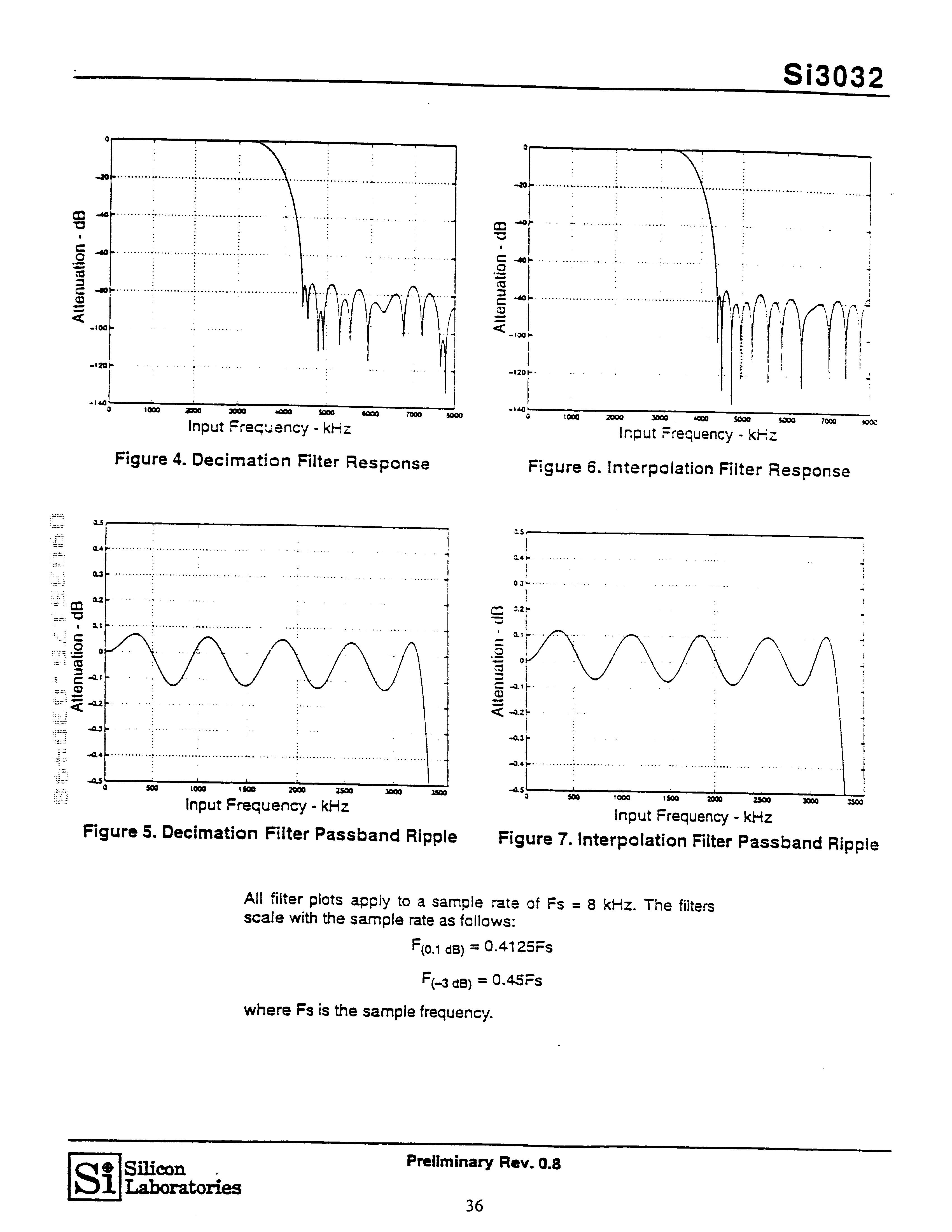 Figure US06385235-20020507-P00007
