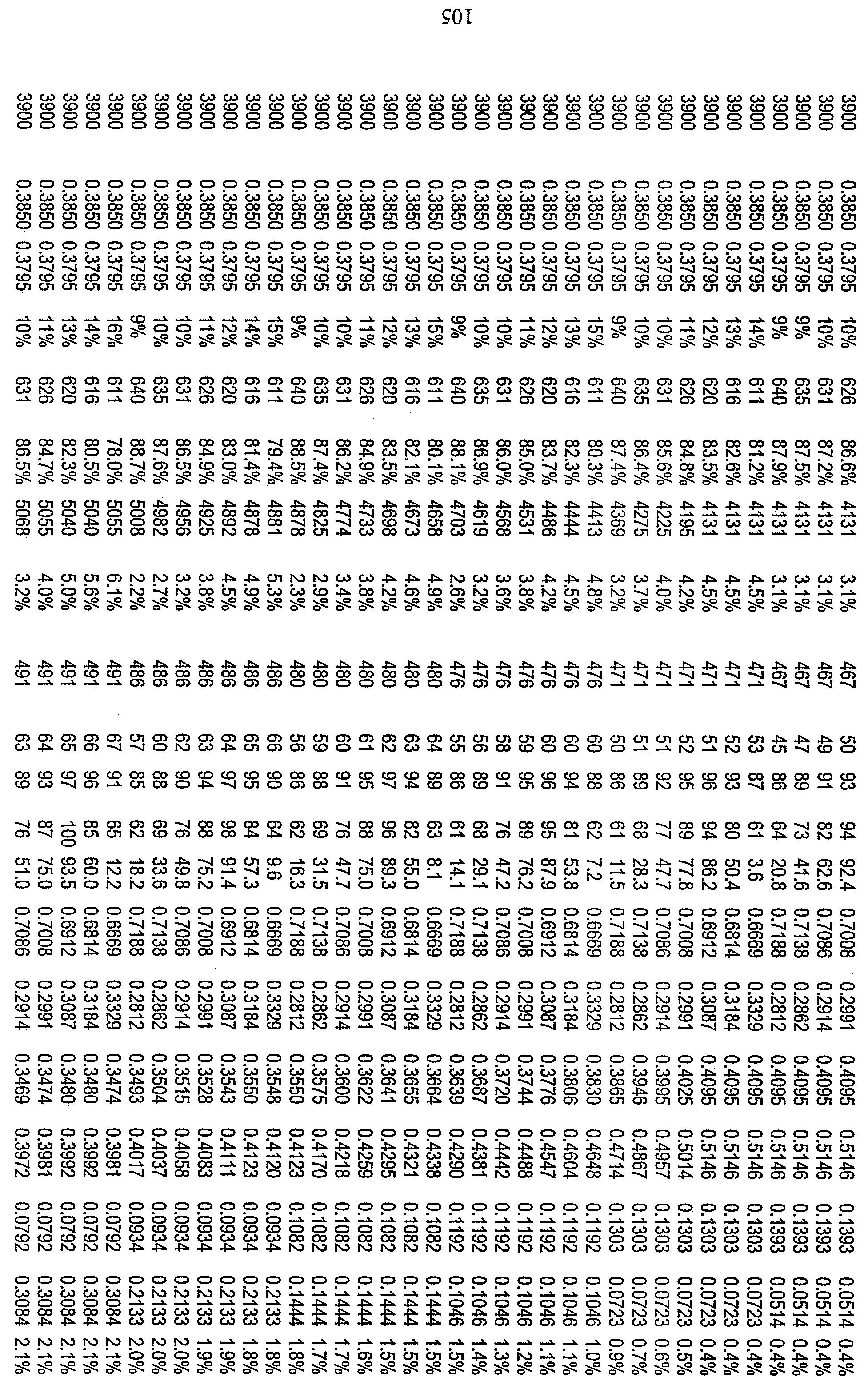 Figure 112010029469117-pct00071