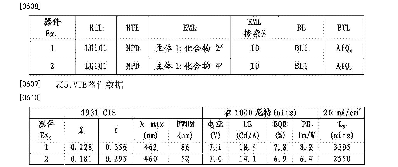 Figure CN106749425AD01701