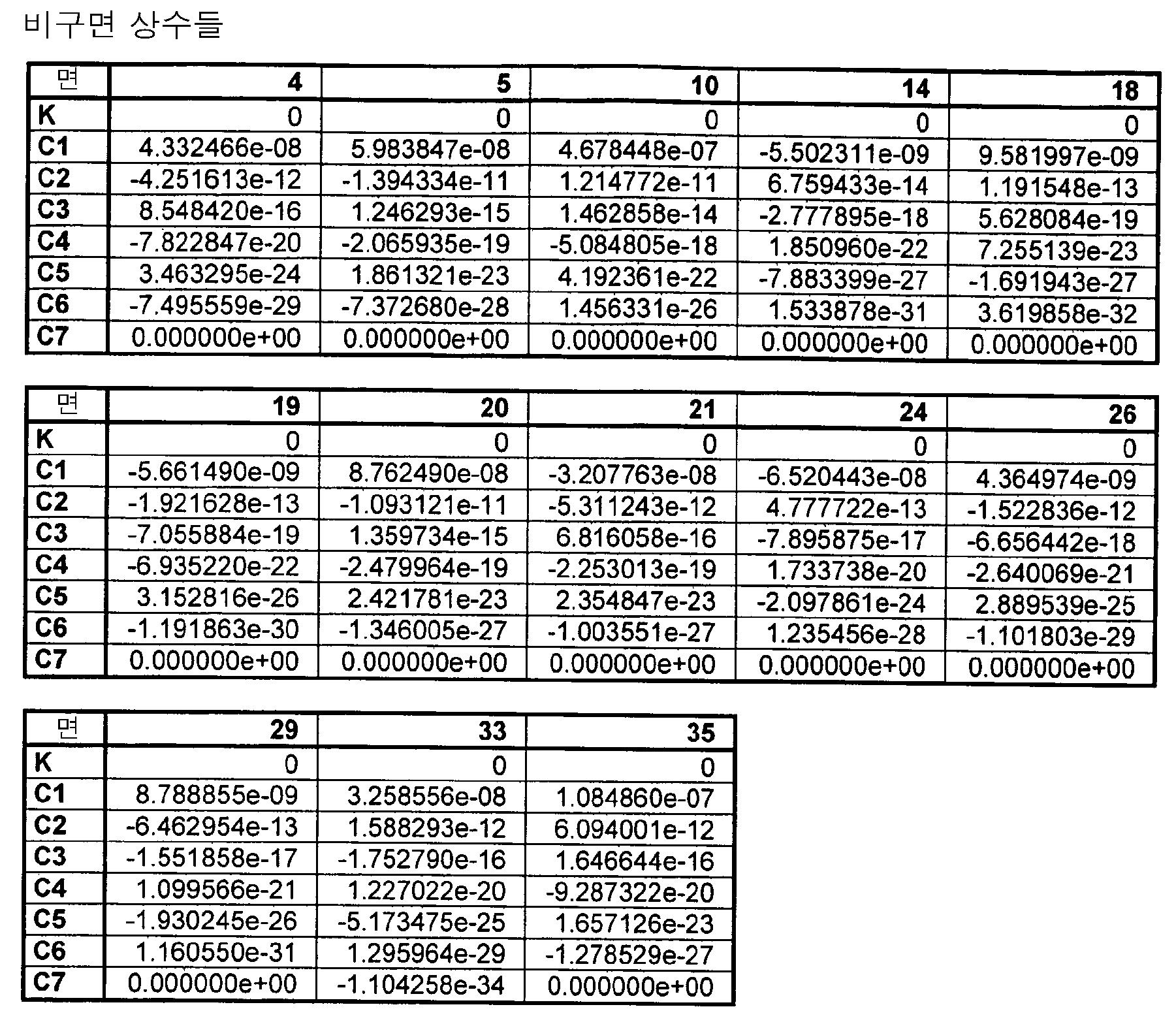 Figure 112006041914481-pct00010