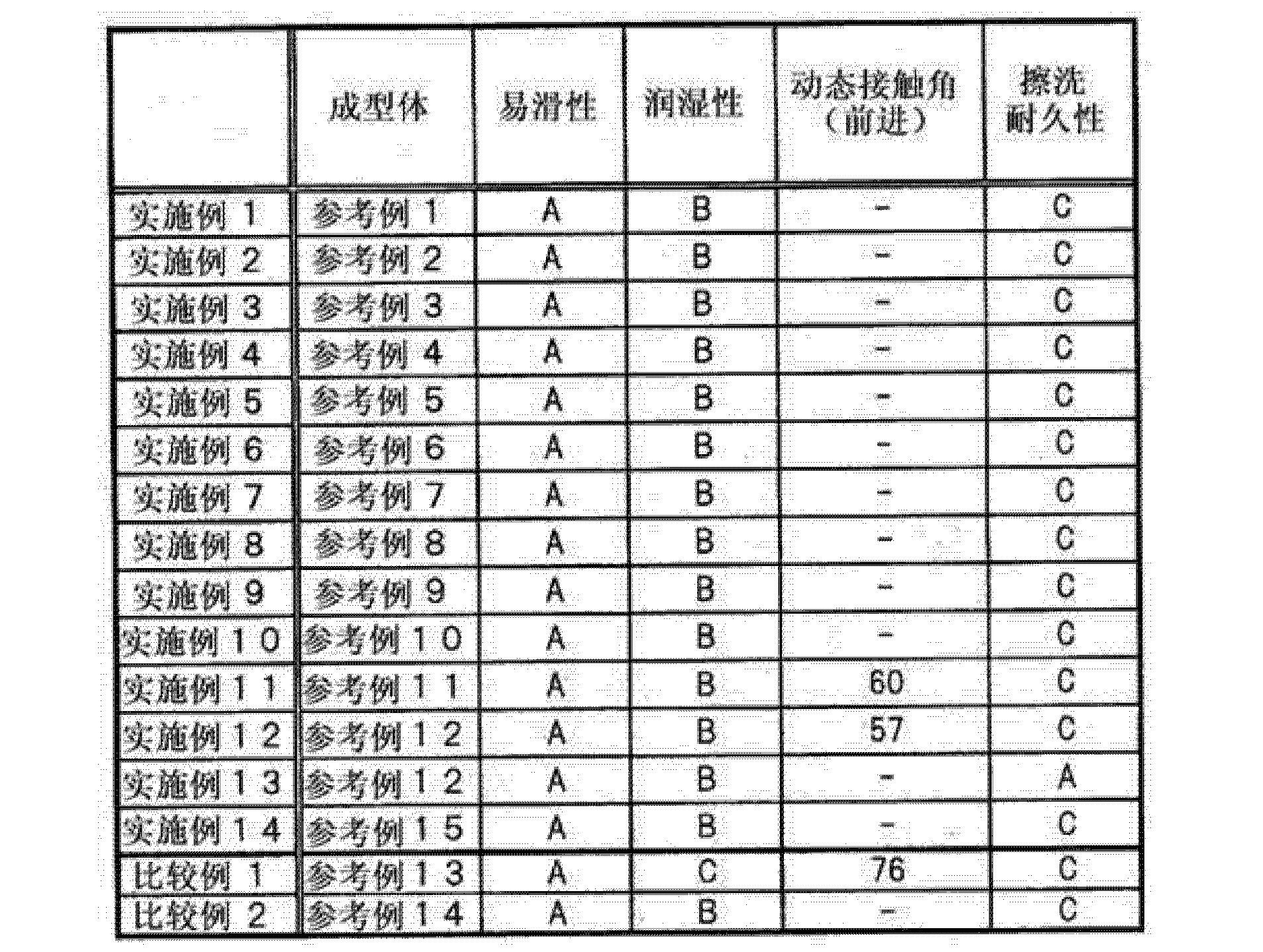 Figure CN103747812AD00311