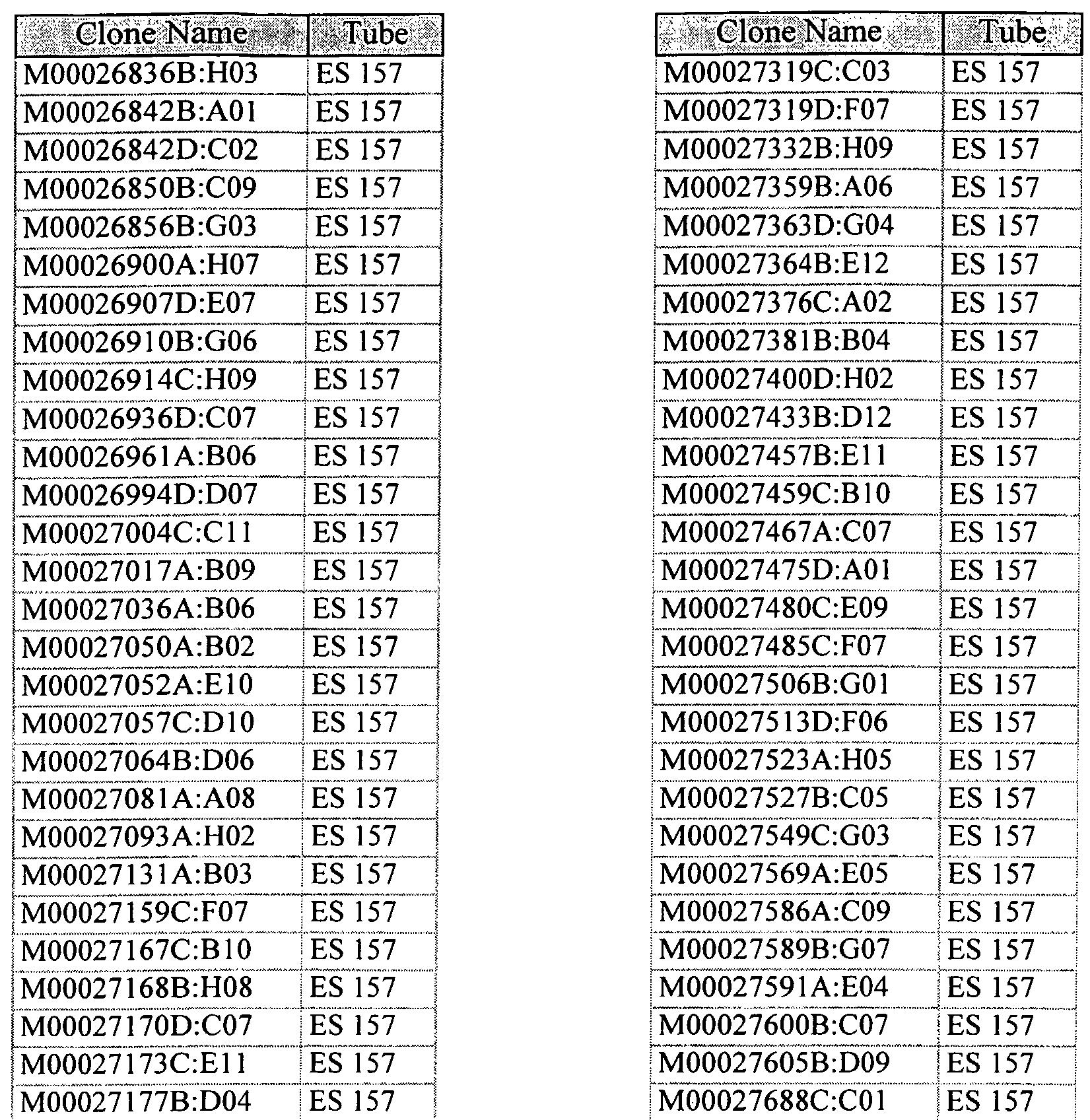 Figure imgf000530_0001