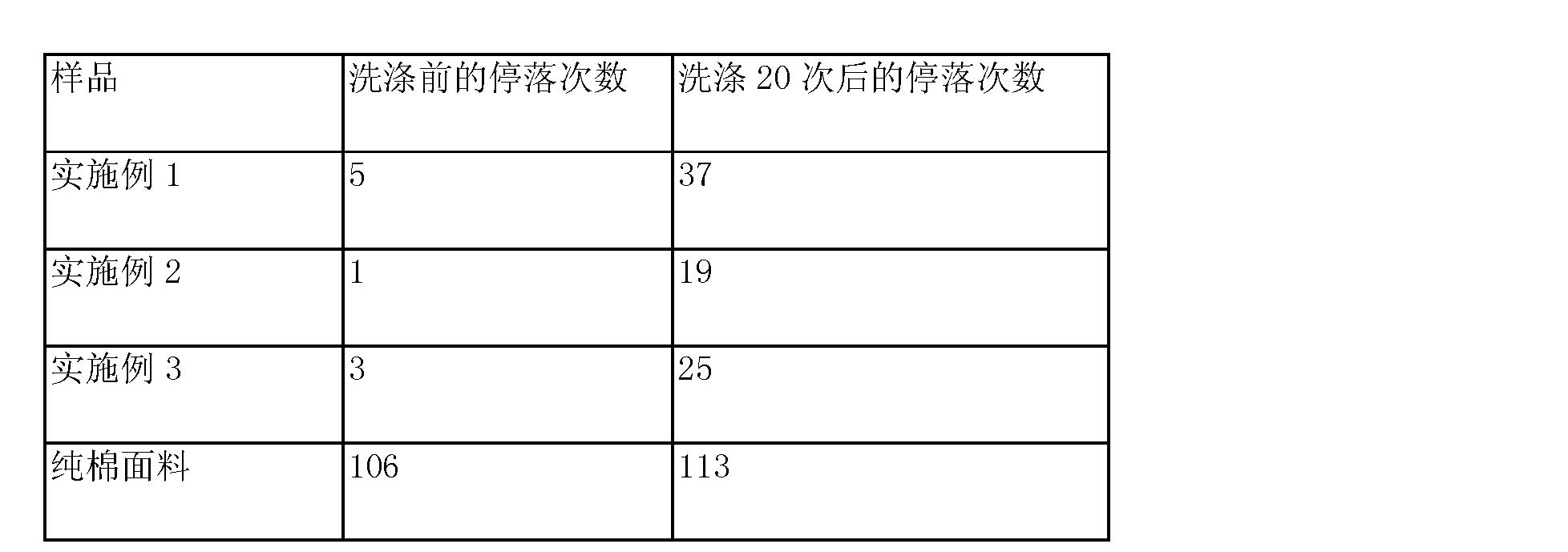 Figure CN103194911BD00061