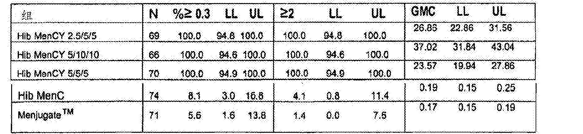 Figure CN102526723BD00334