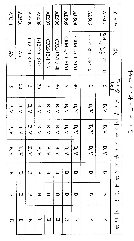 Figure 112011068200653-pat00016
