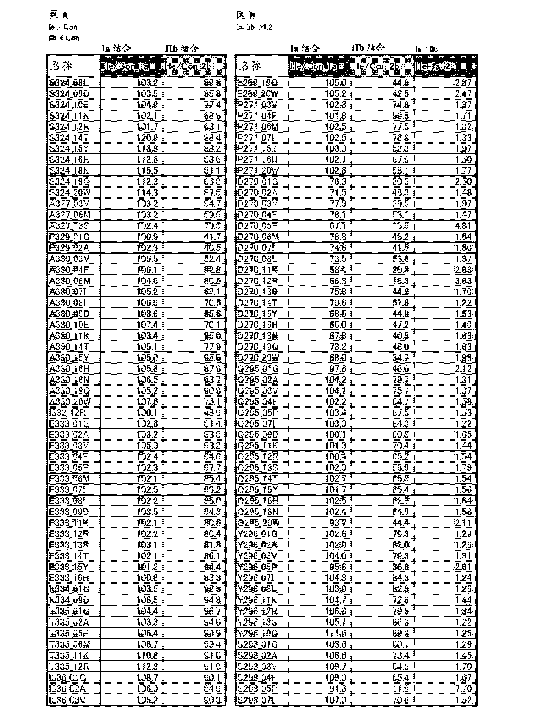 Figure CN103827300AD00981