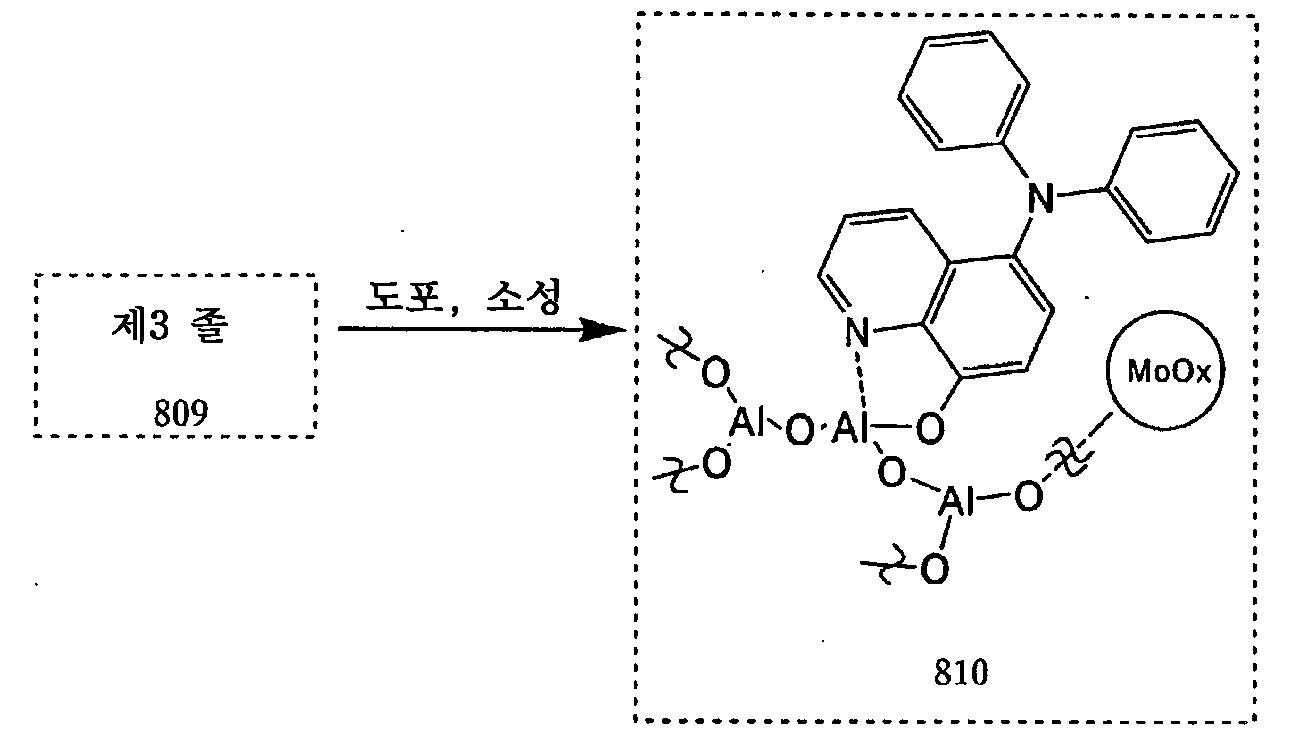 Figure 112007039440270-pct00035