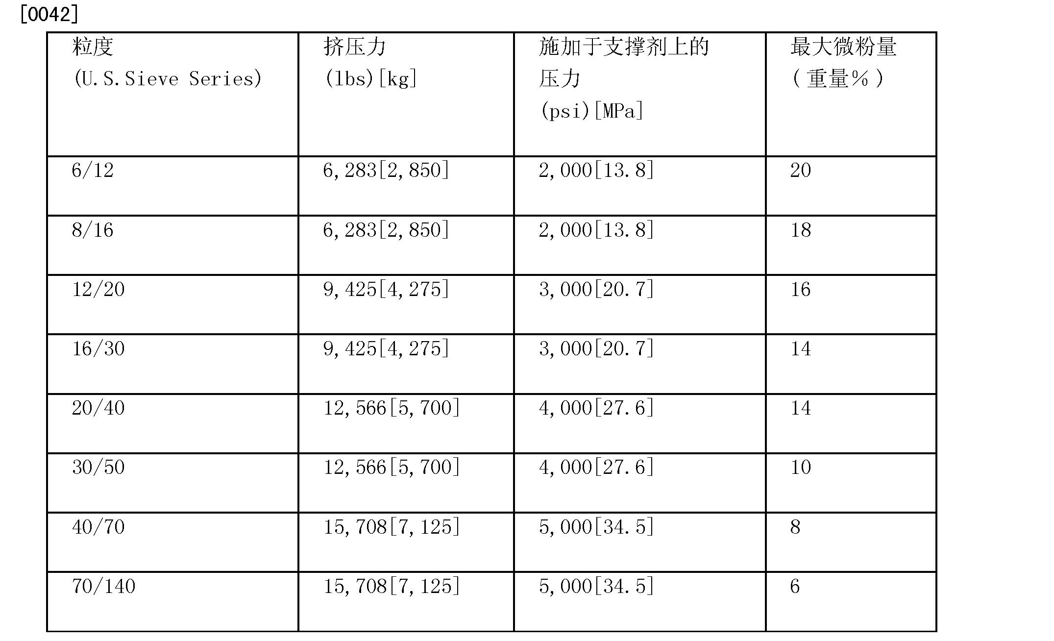 Figure CN101903491BD00091