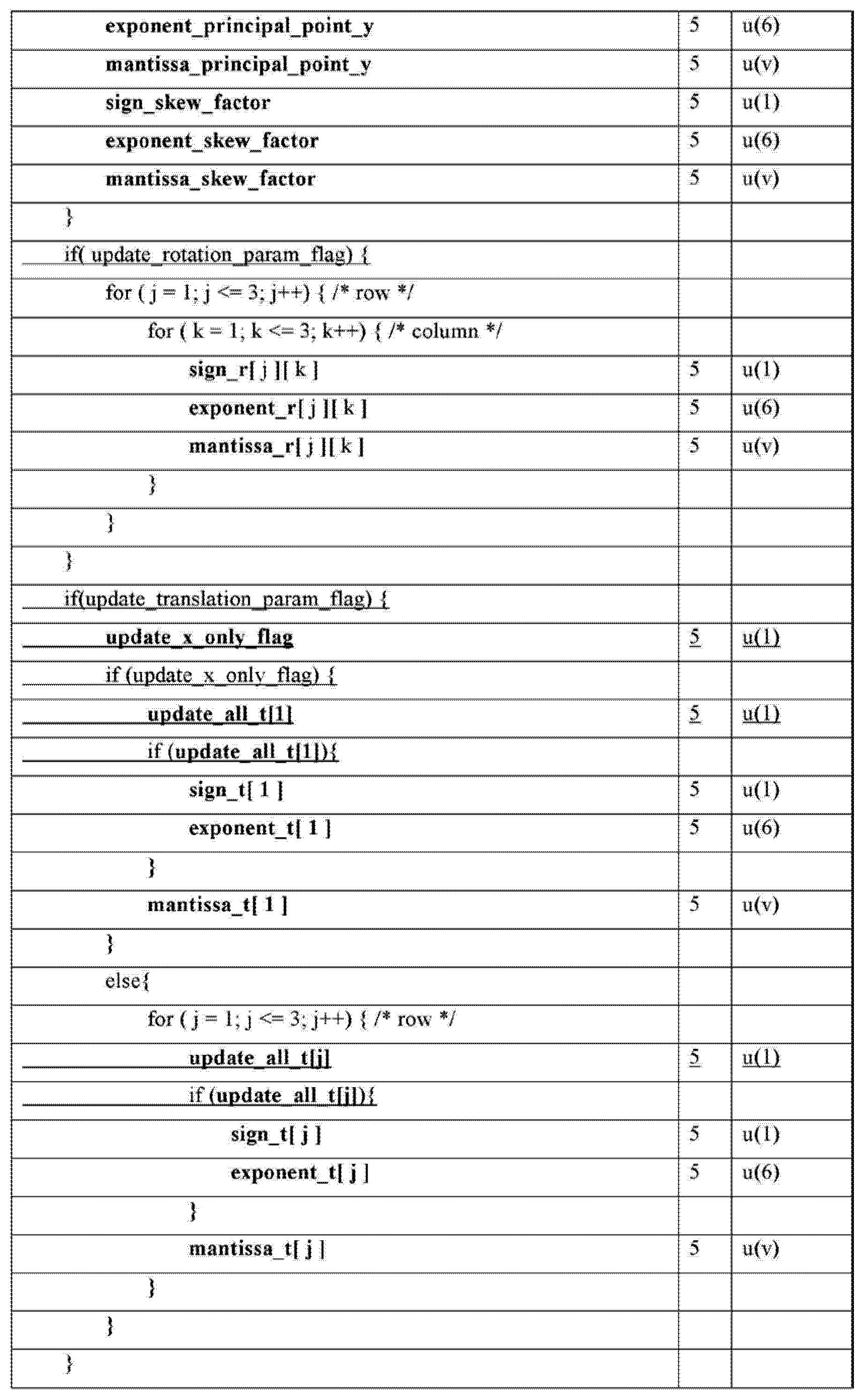 Figure CN103875250AD00401
