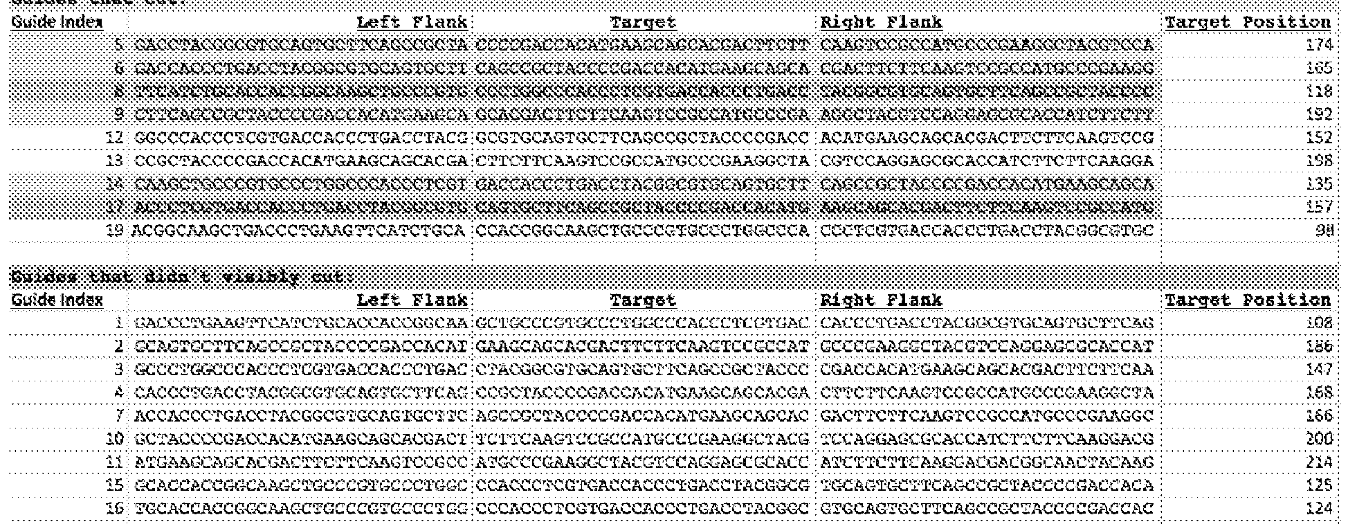 WO2017070605A1 - Type vi-b crispr enzymes and systems - Google Patents