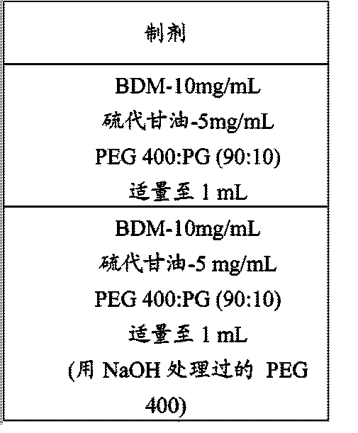 Figure CN104302291AD00121