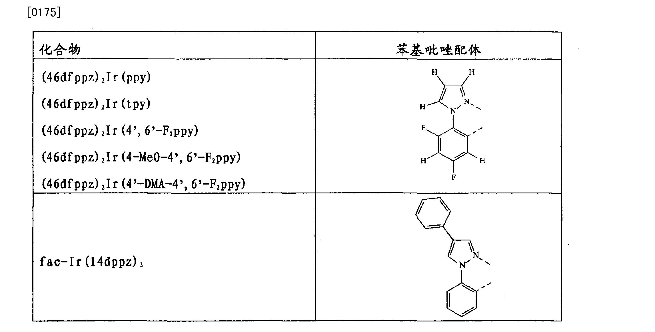 Figure CN101429219BD00262