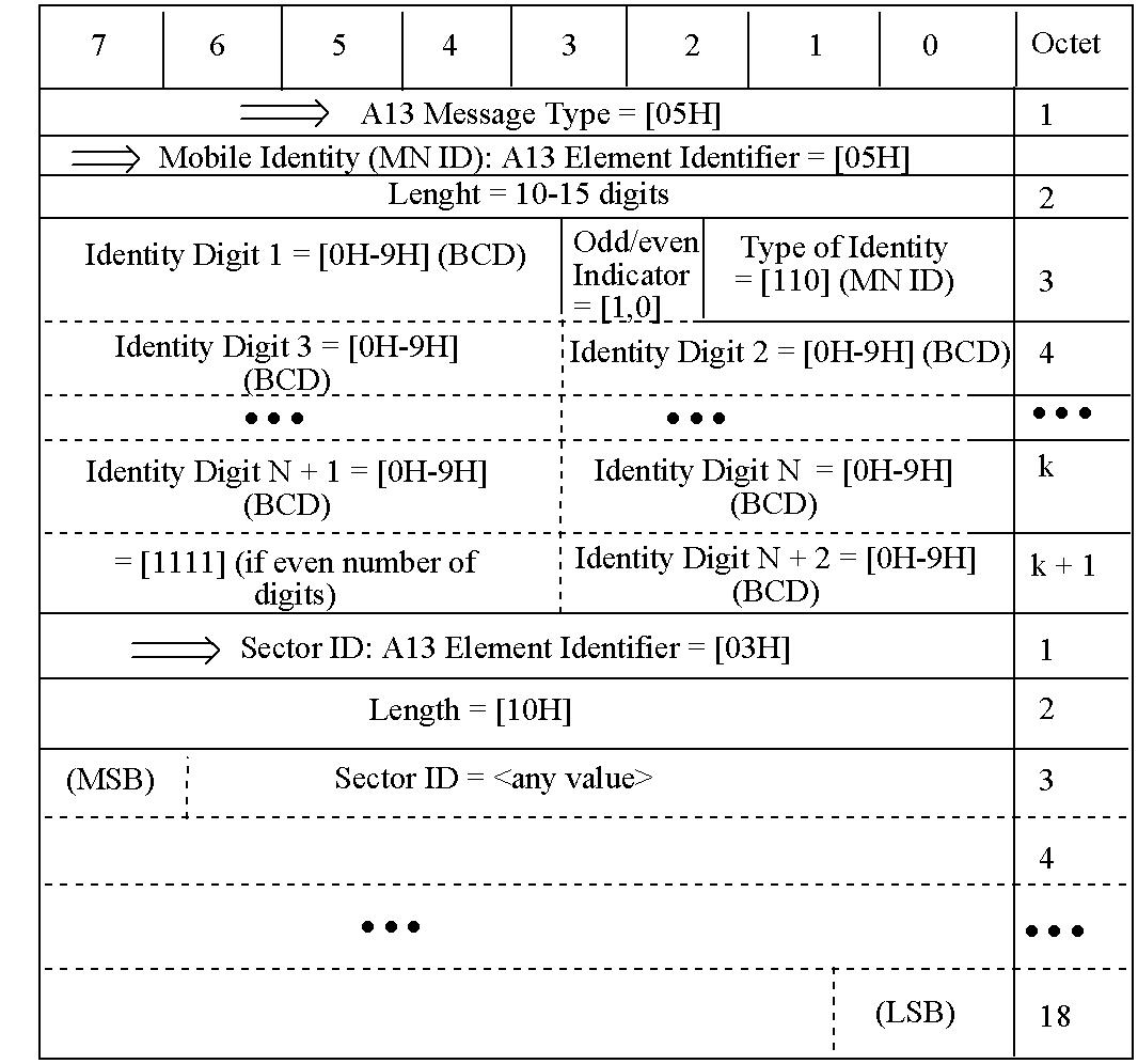 Figure US20060062180A1-20060323-C00001