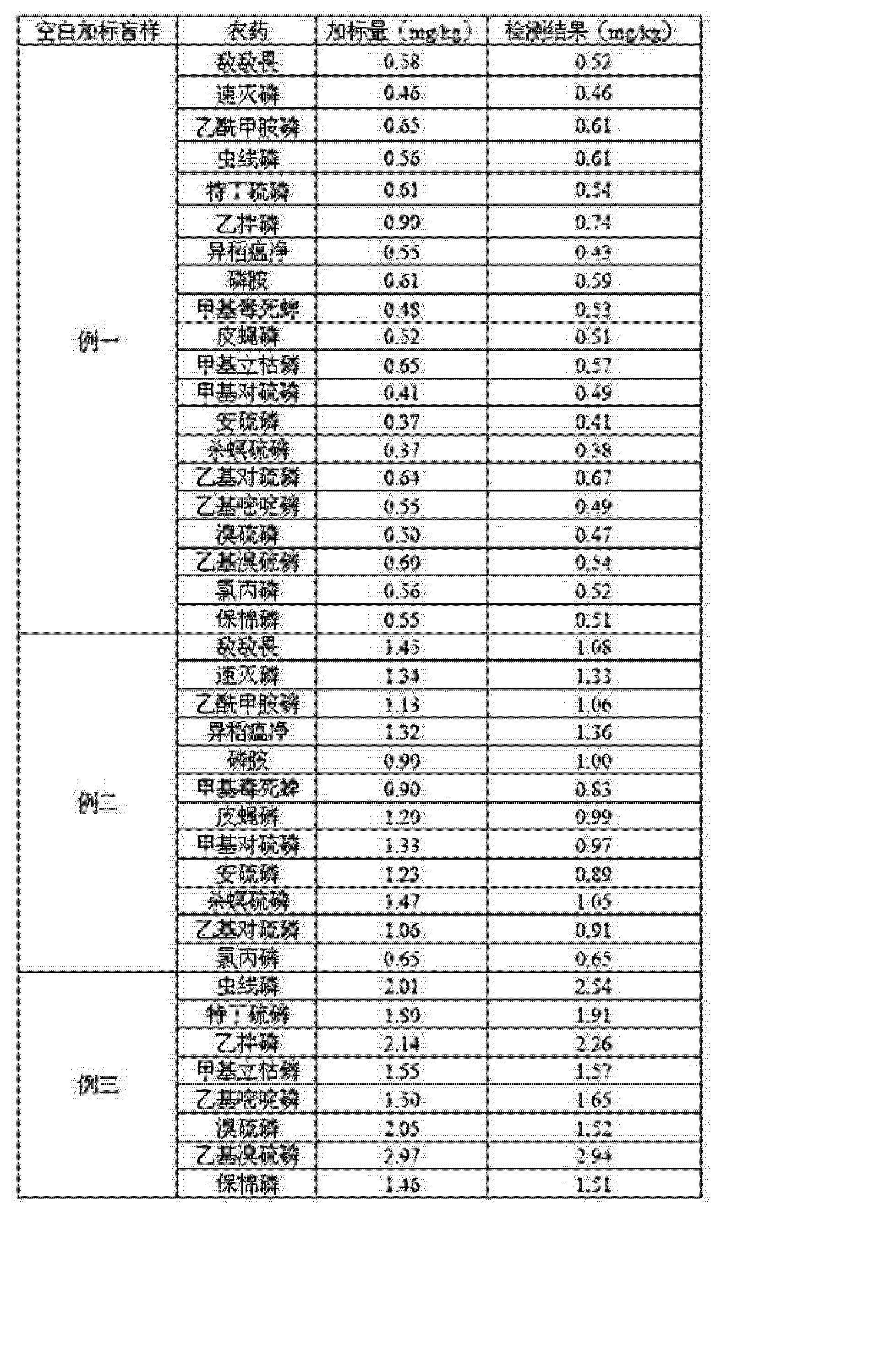 Figure CN101799460BD00091