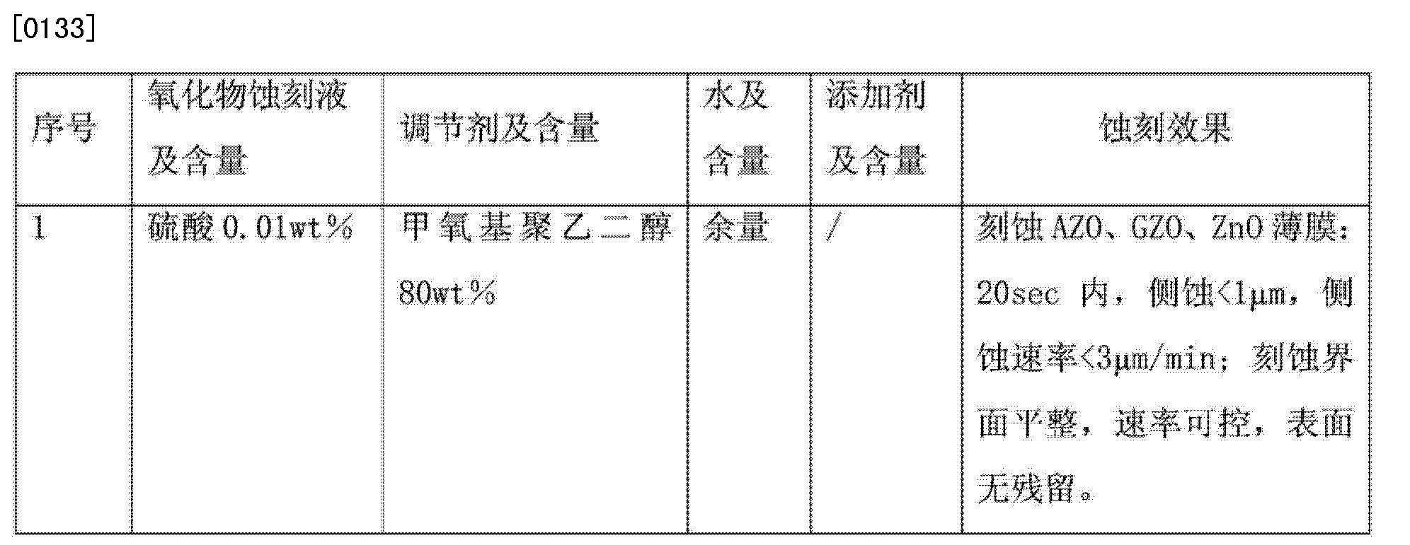 Figure CN103980905AD00161