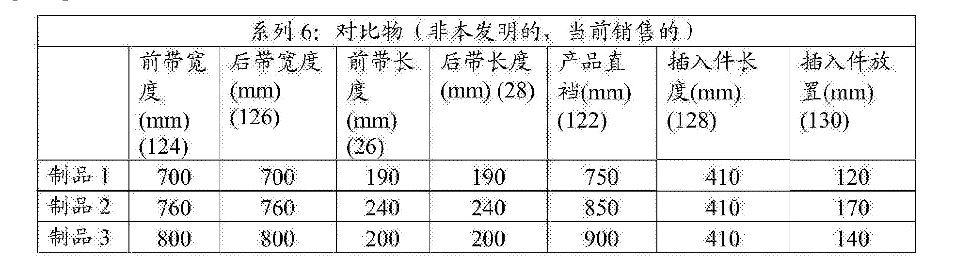Figure CN107405233AD00263