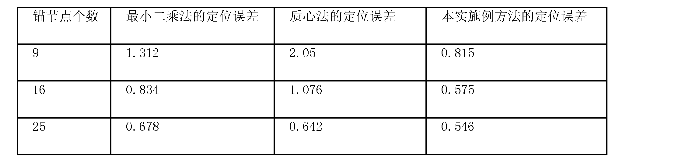 Figure CN101860959BD00062