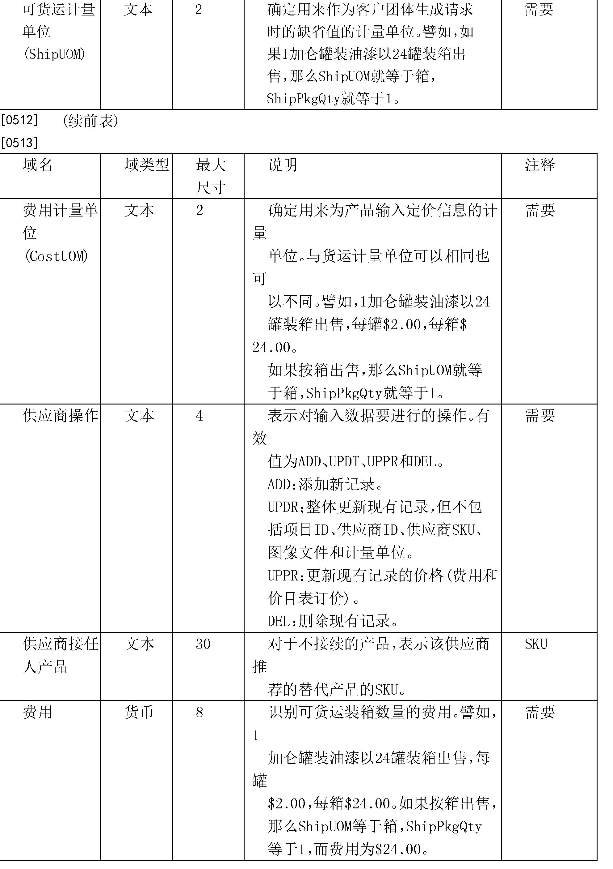 Figure CN101427273BD00351