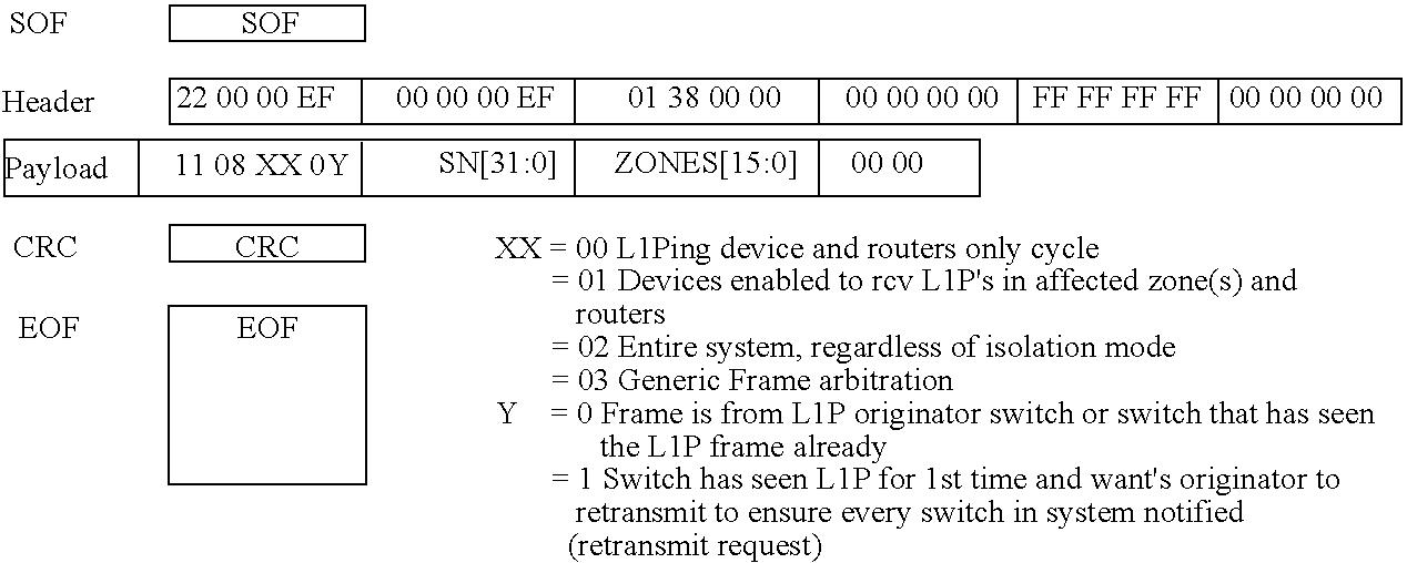 Figure US07382790-20080603-C00001