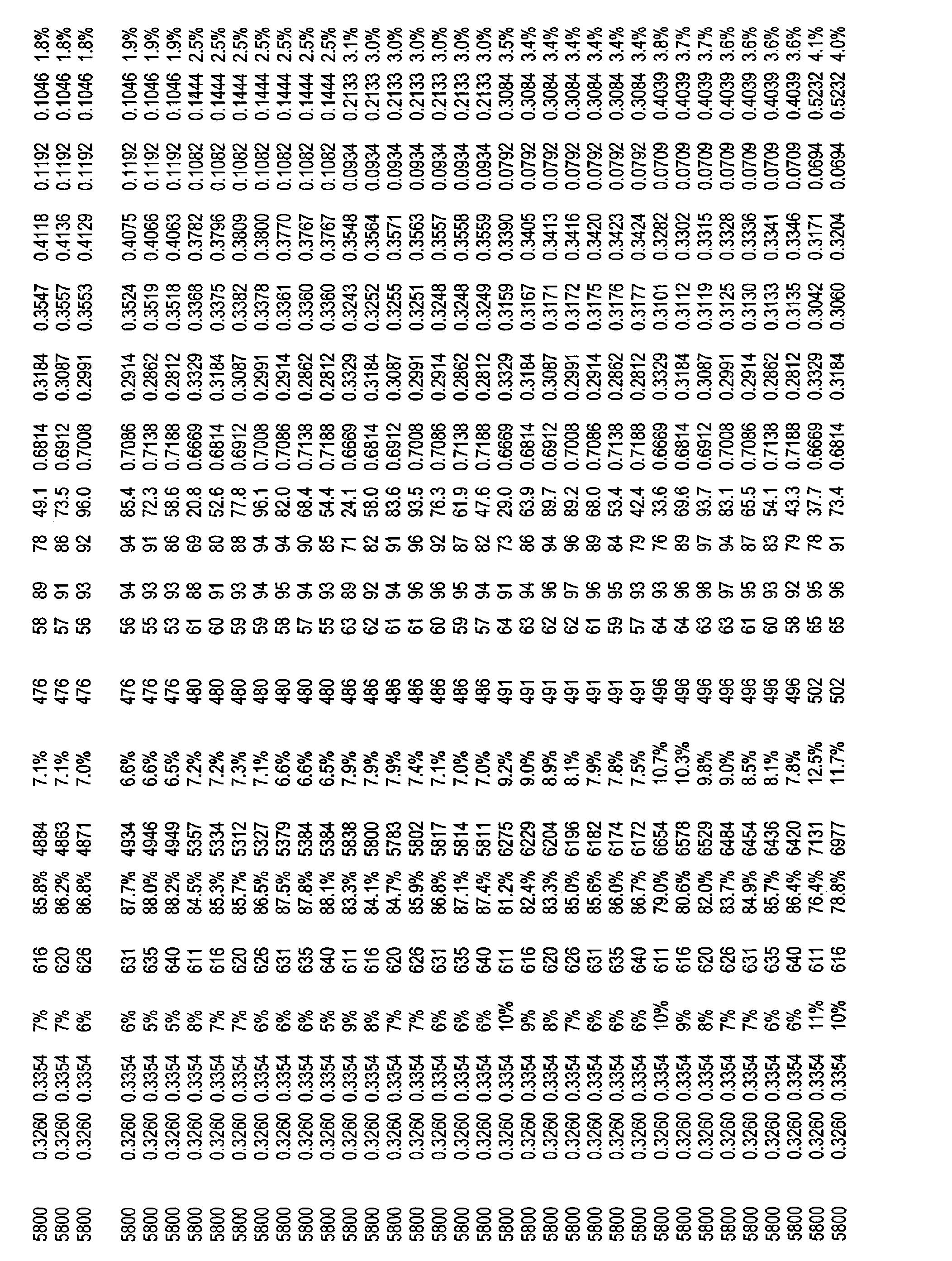 Figure CN101821544BD00431