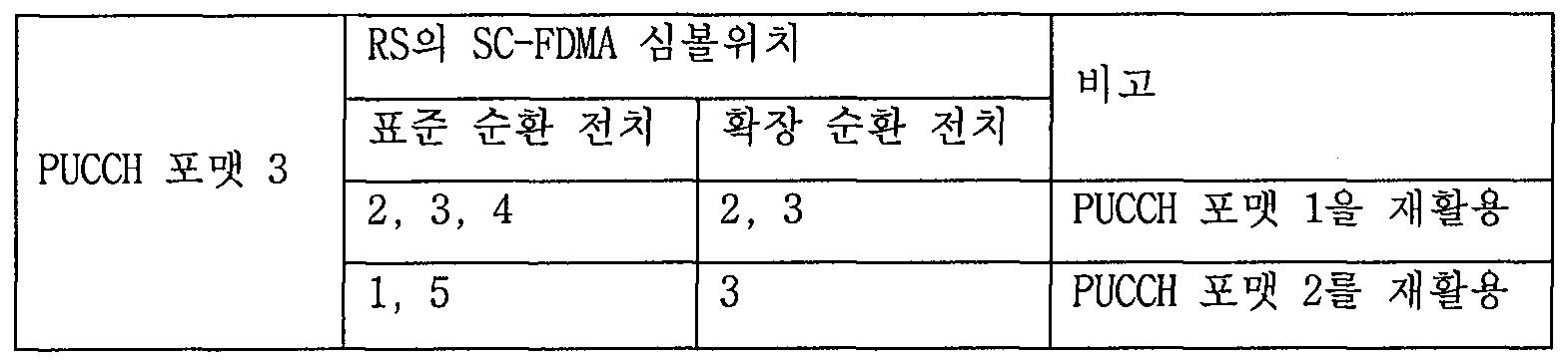 Figure 112010504090070-pat00244
