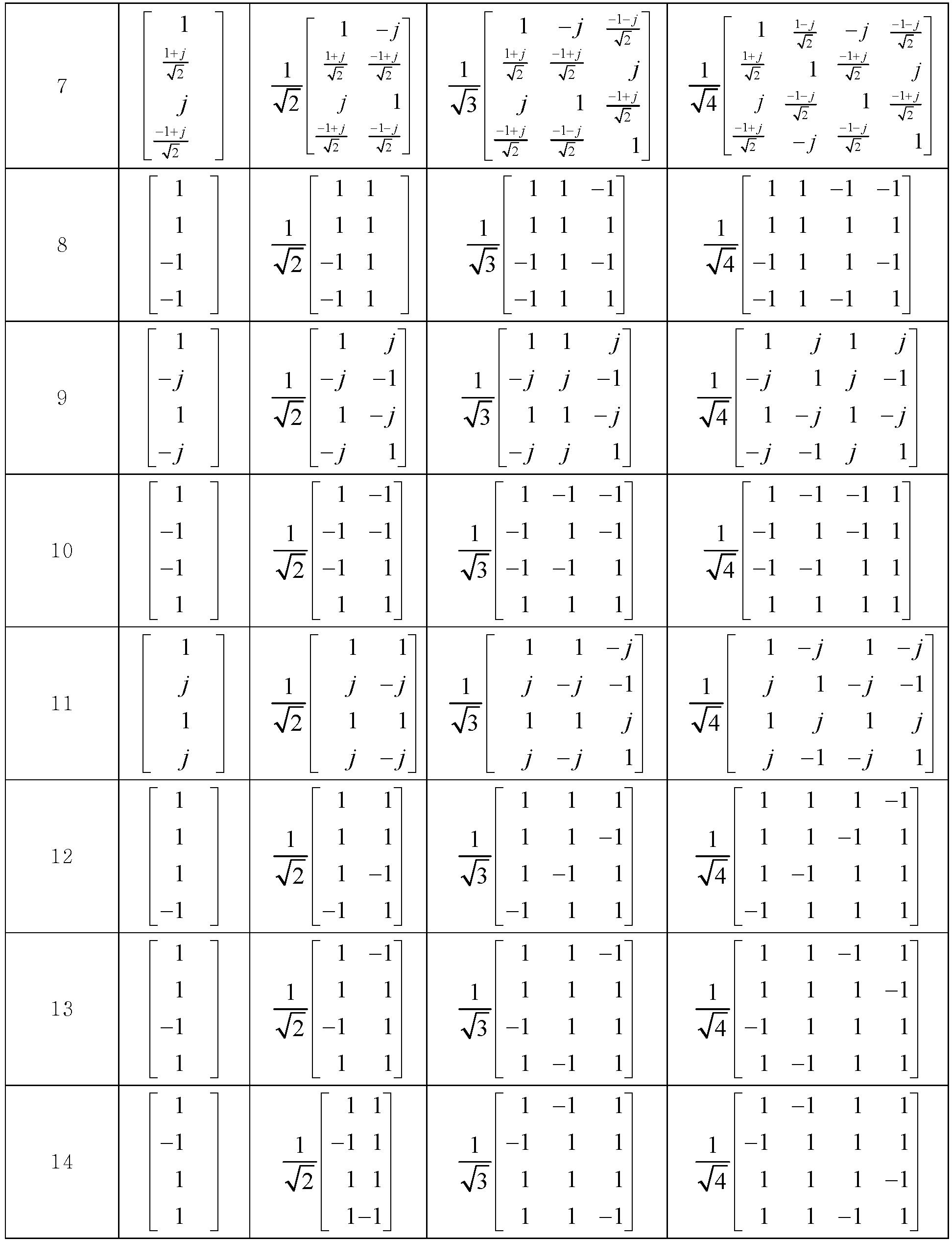 Figure 112009029354040-PAT00022