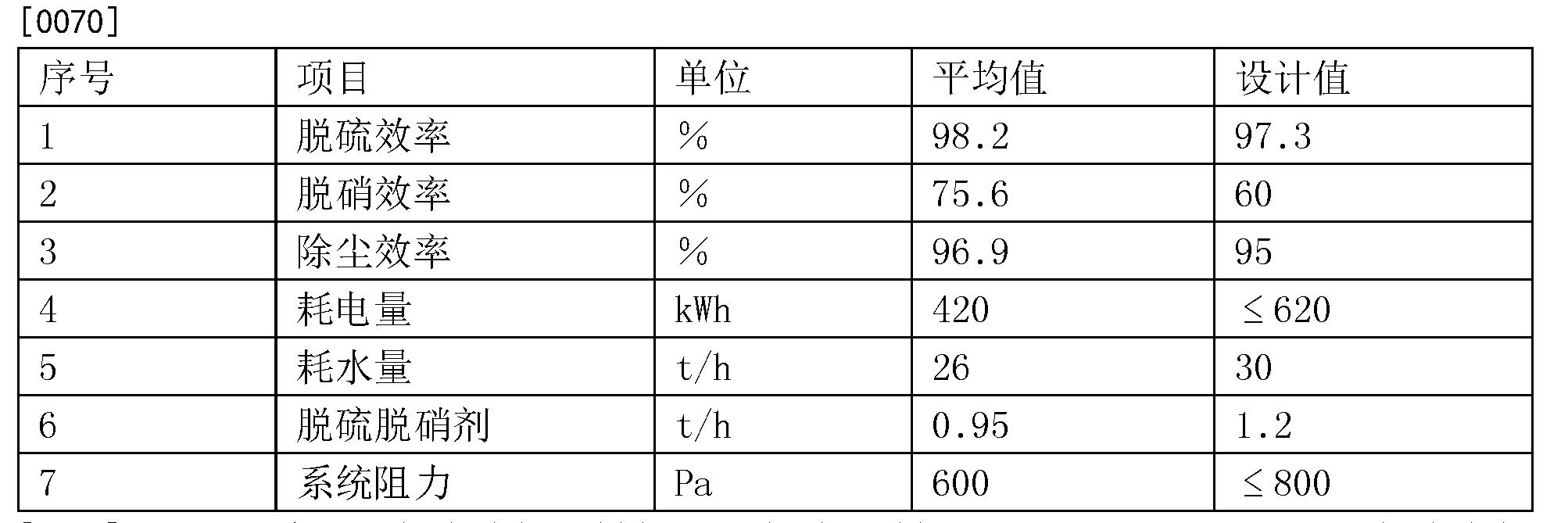 Figure CN104941326BD00091