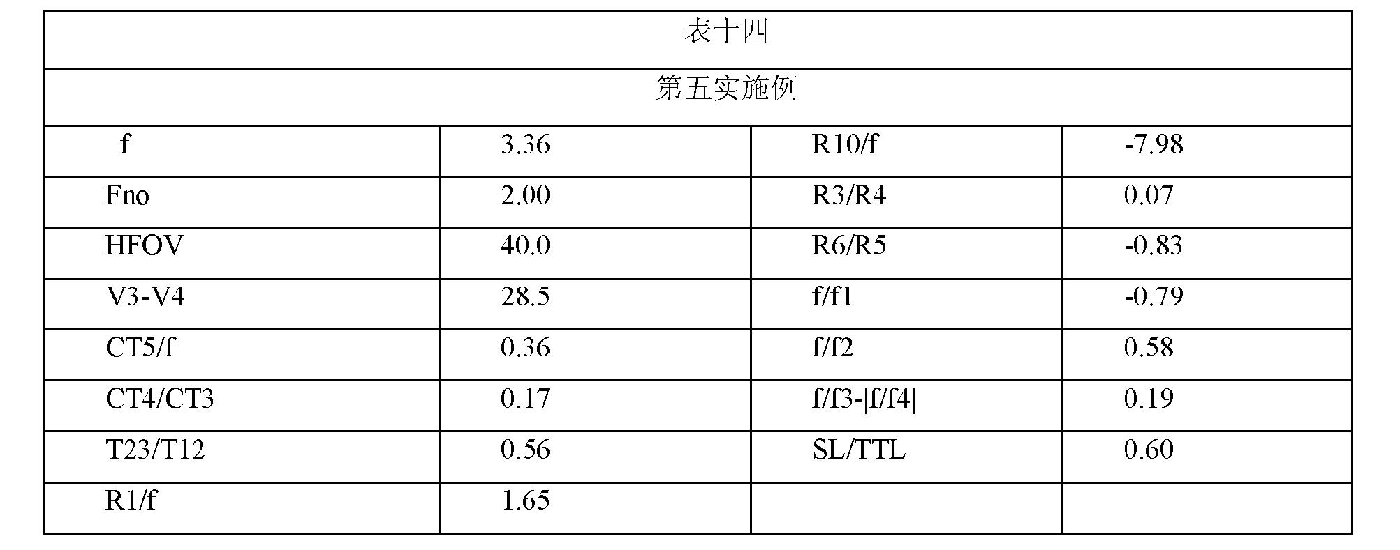 Figure CN102809803BD00192