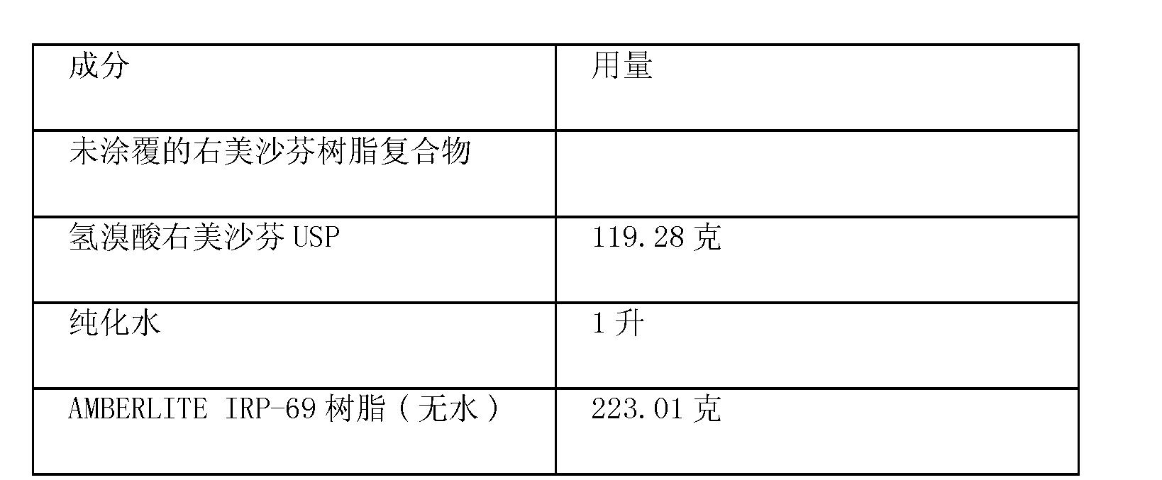 Figure CN102488652BD00351