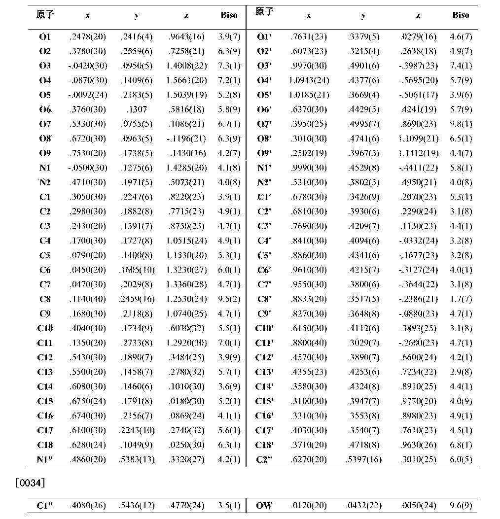 Figure CN103833712BD00121