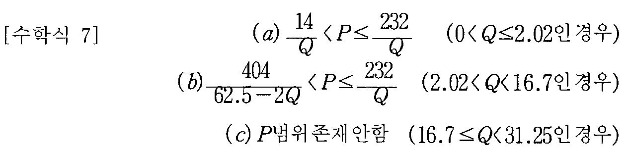 Figure 112010085833552-pat00008