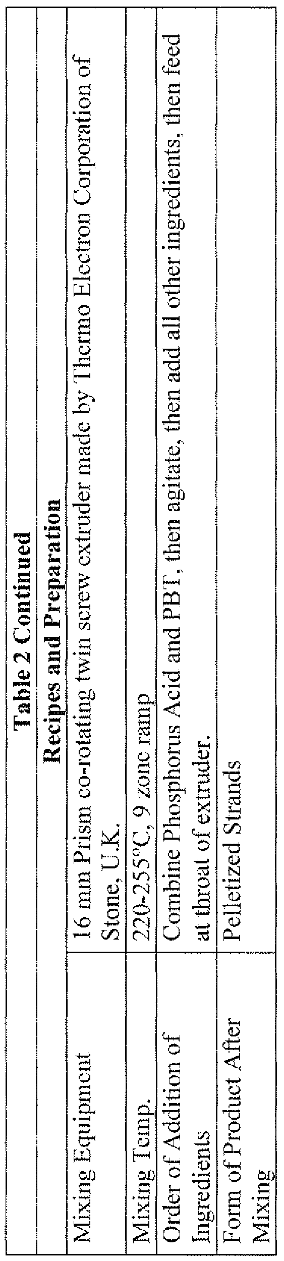 WO2007143525A1 - Phosphonium flow enhancers for blends of