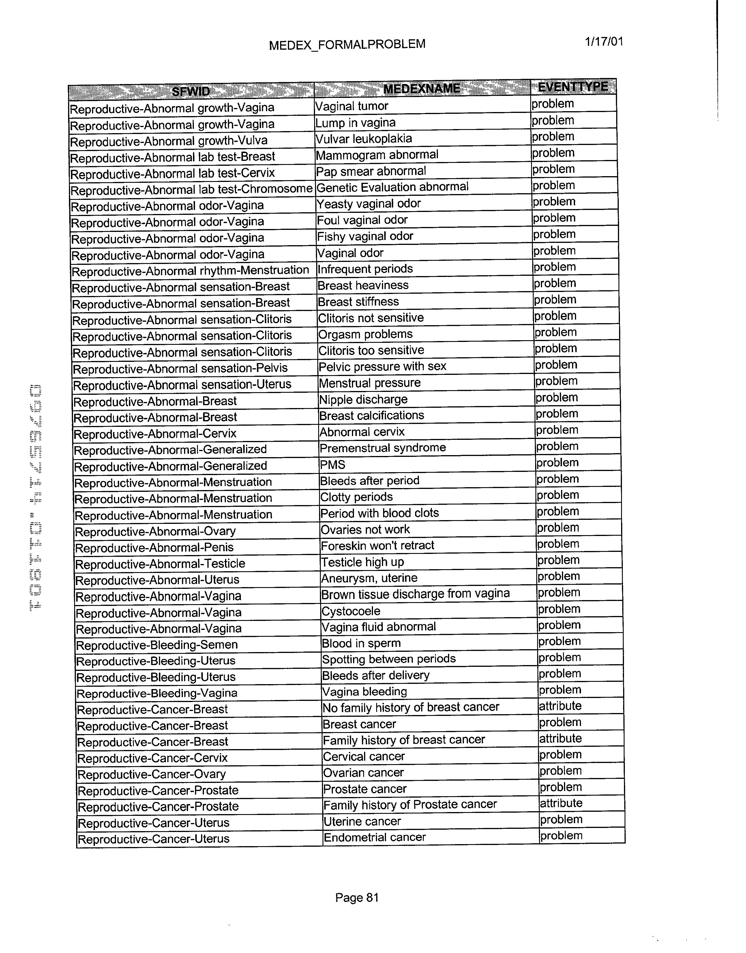 Figure US20030061072A1-20030327-P00810