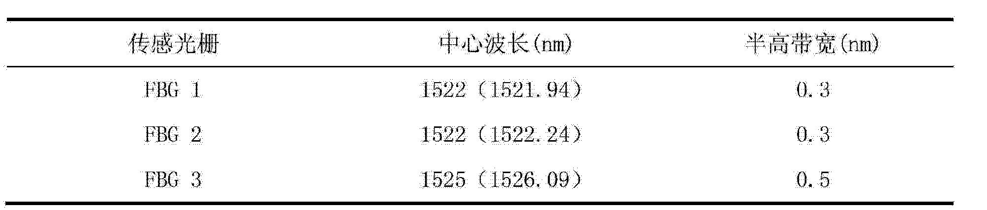 Figure CN101383677BD00184