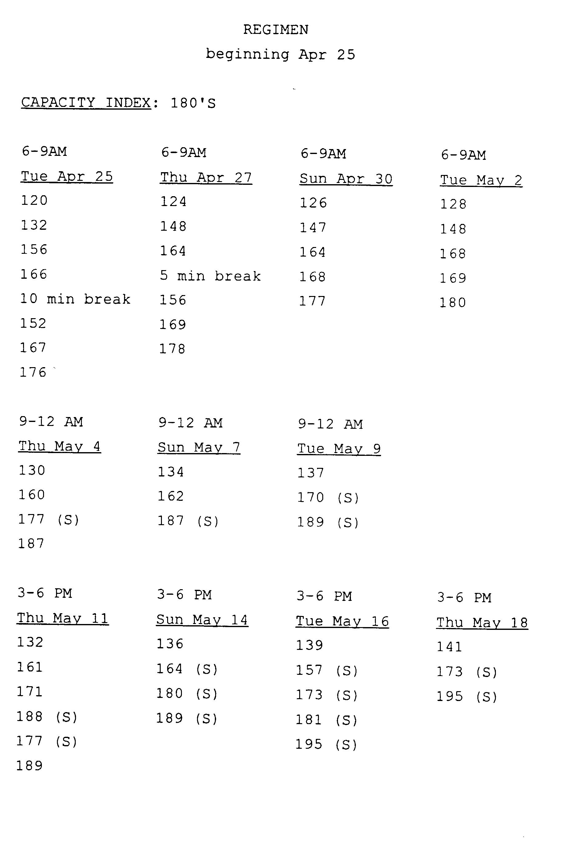 Figure US20030013979A1-20030116-P00013