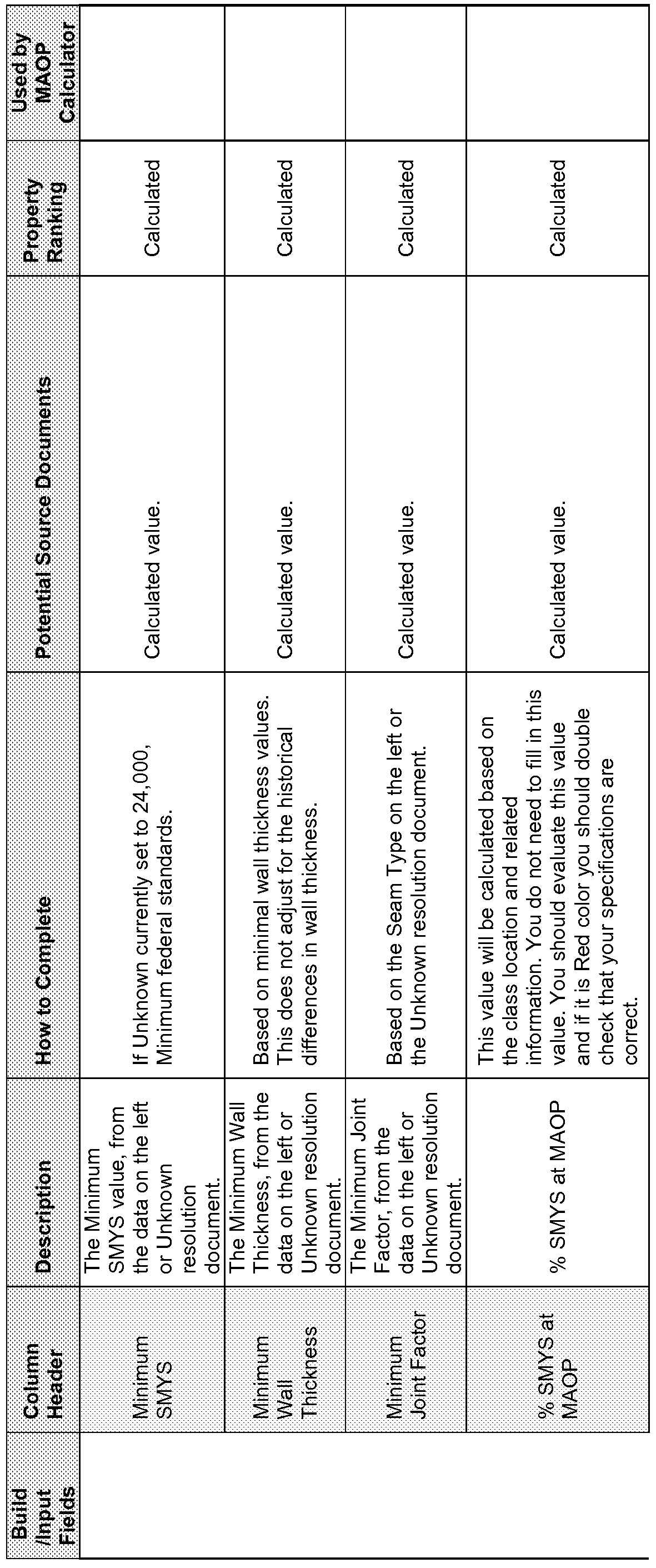 WO2013192247A1 - System and method for calculating and