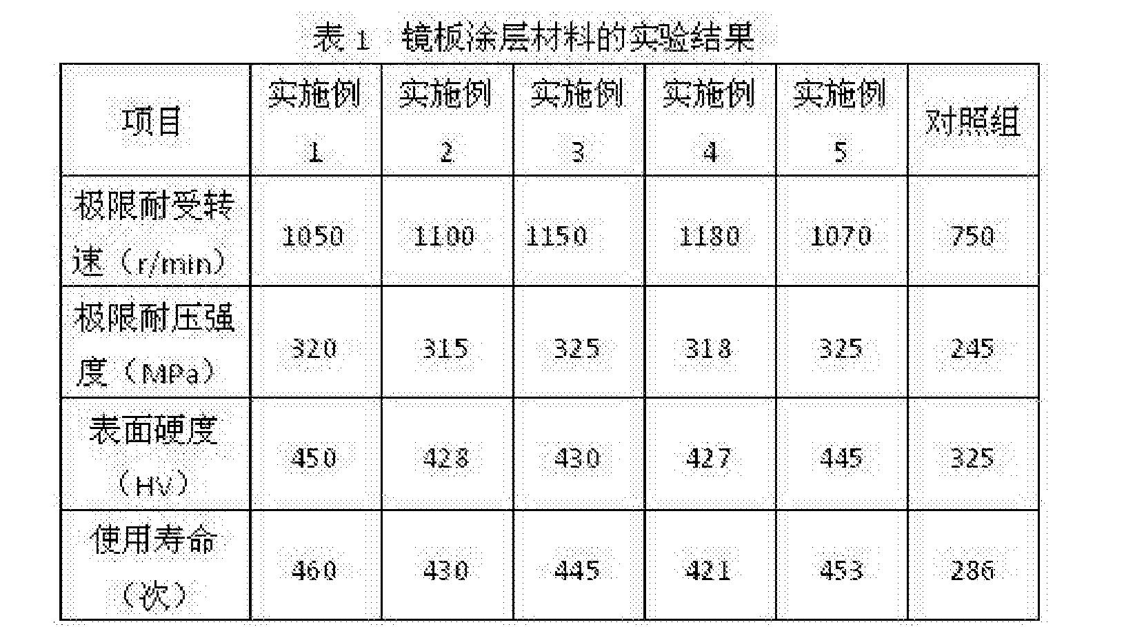 Figure CN108675330AD00051