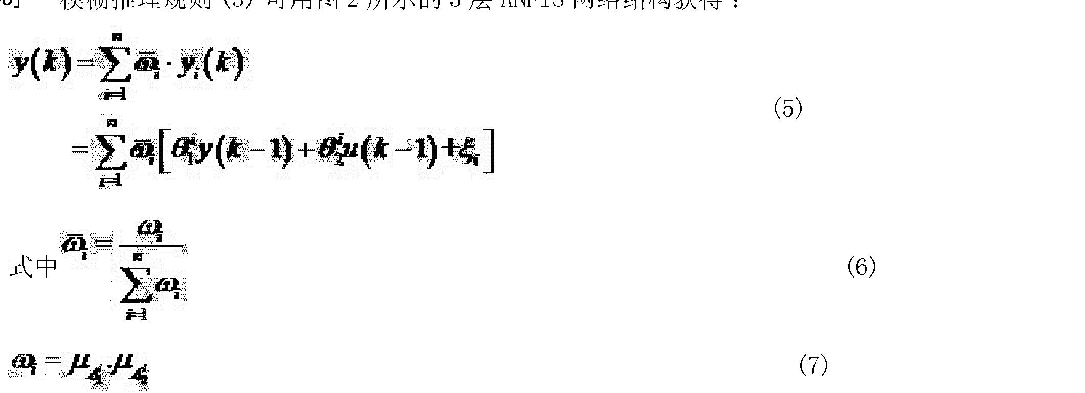 Figure CN103019267AD00058