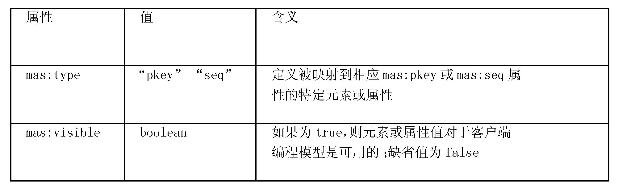Figure CN101421726BD00301