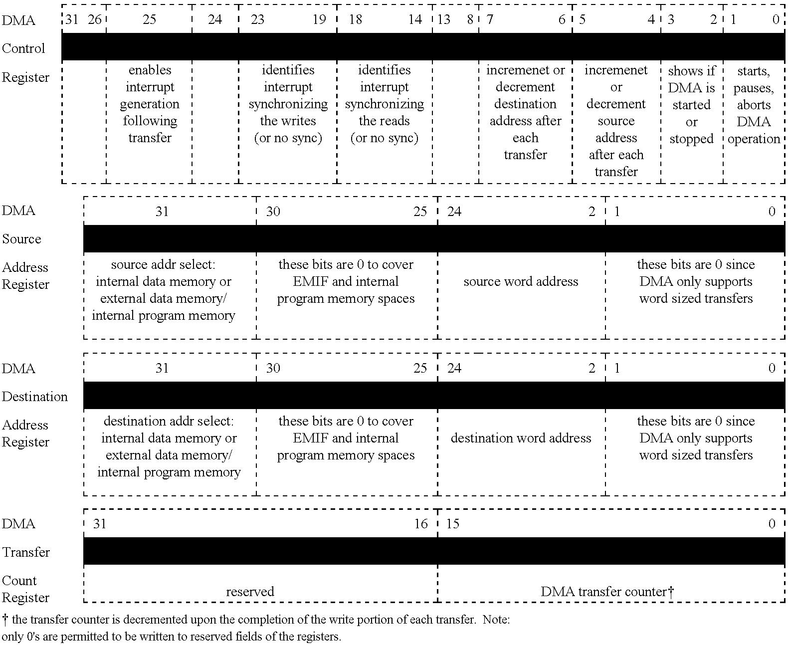 Figure US06182203-20010130-C00018